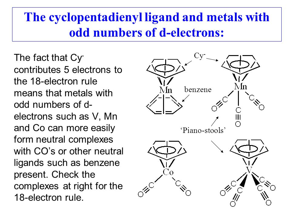 The cyclopentadienyl ligand and metals with odd numbers of d-electrons: