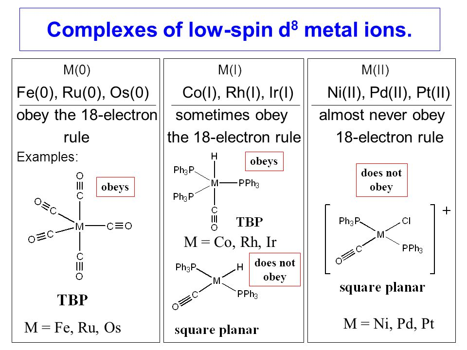 Complexes of low-spin d8 metal ions.