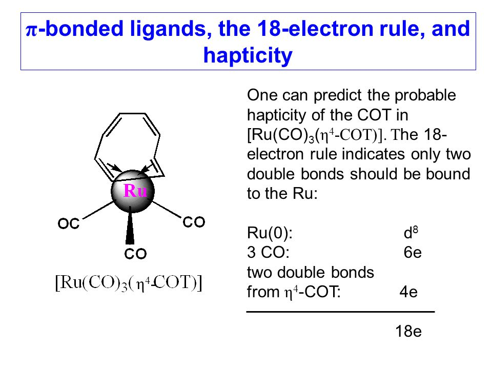 π-bonded ligands, the 18-electron rule, and hapticity