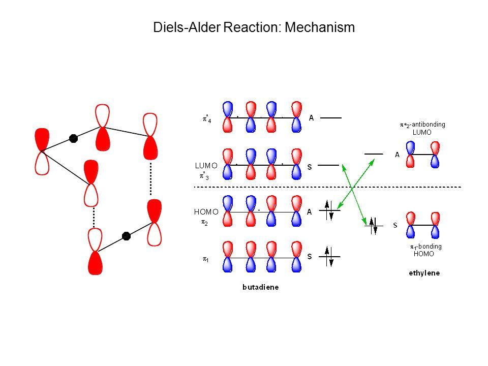 Diels-Alder Mechanism