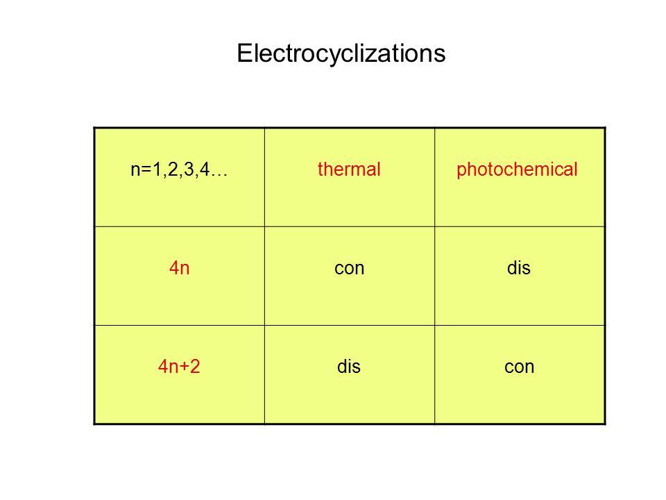 Electrocyclization Summary