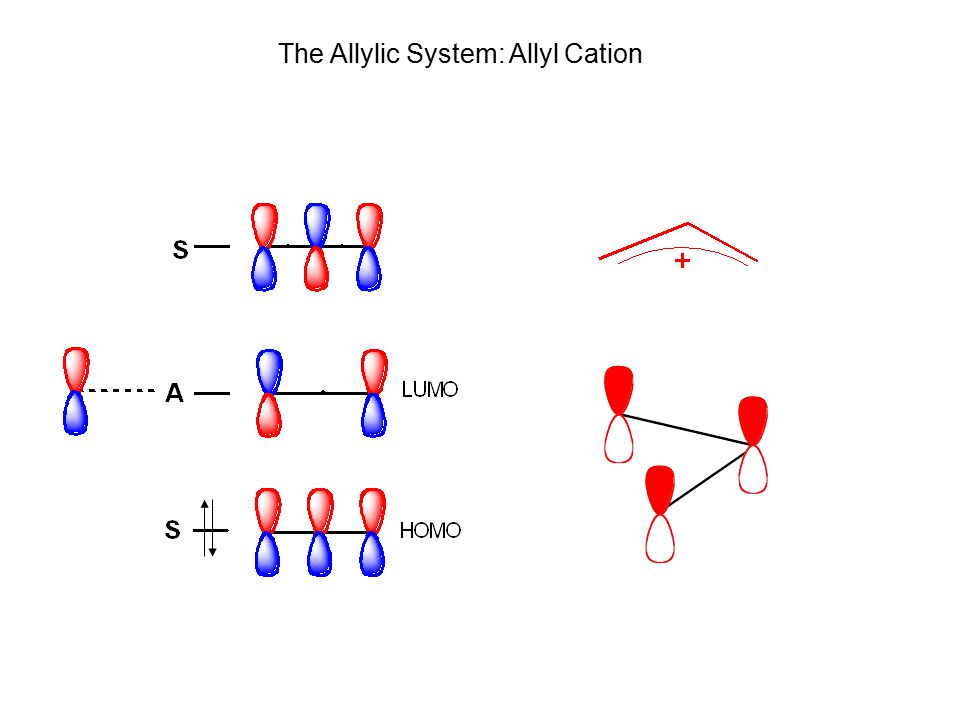 The Allylic System: Allyl Cation