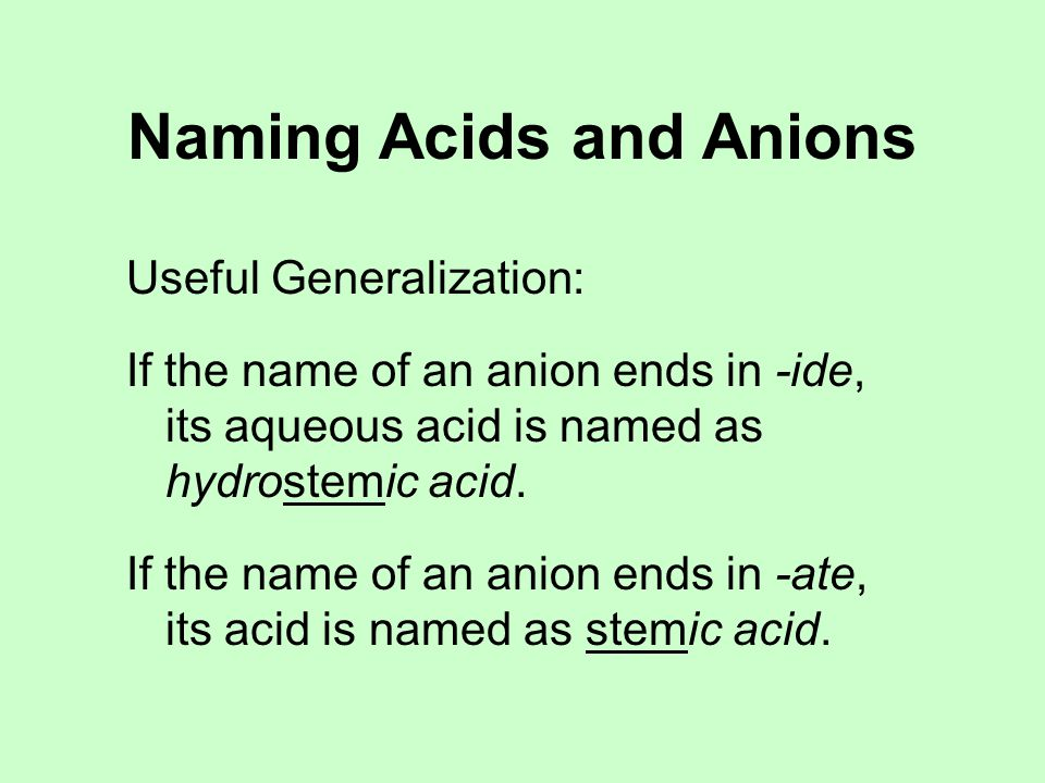 Naming Acids and Anions