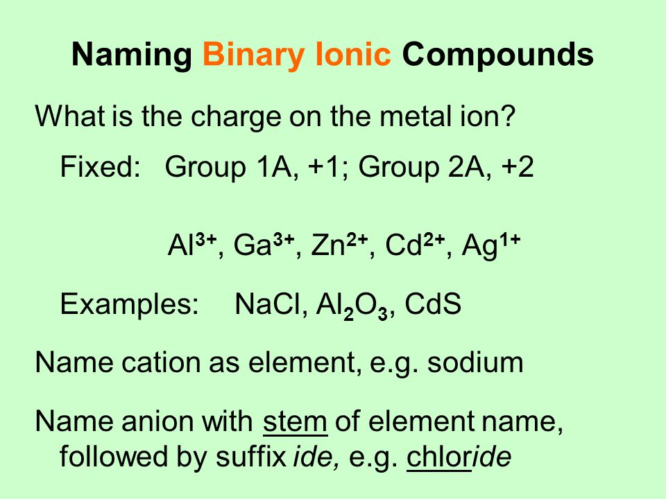 Naming Binary Ionic Compounds
