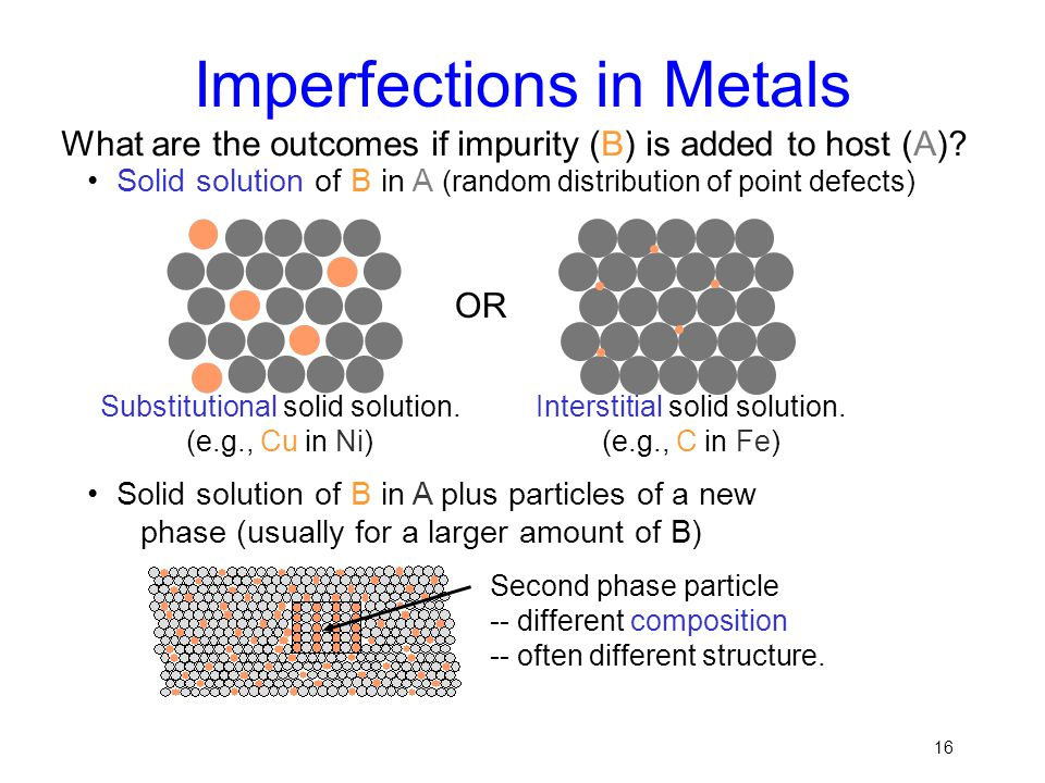 Imperfections in Metals