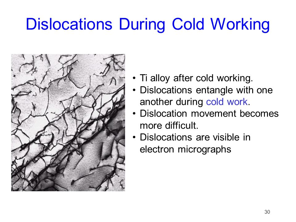 Dislocations During Cold Working