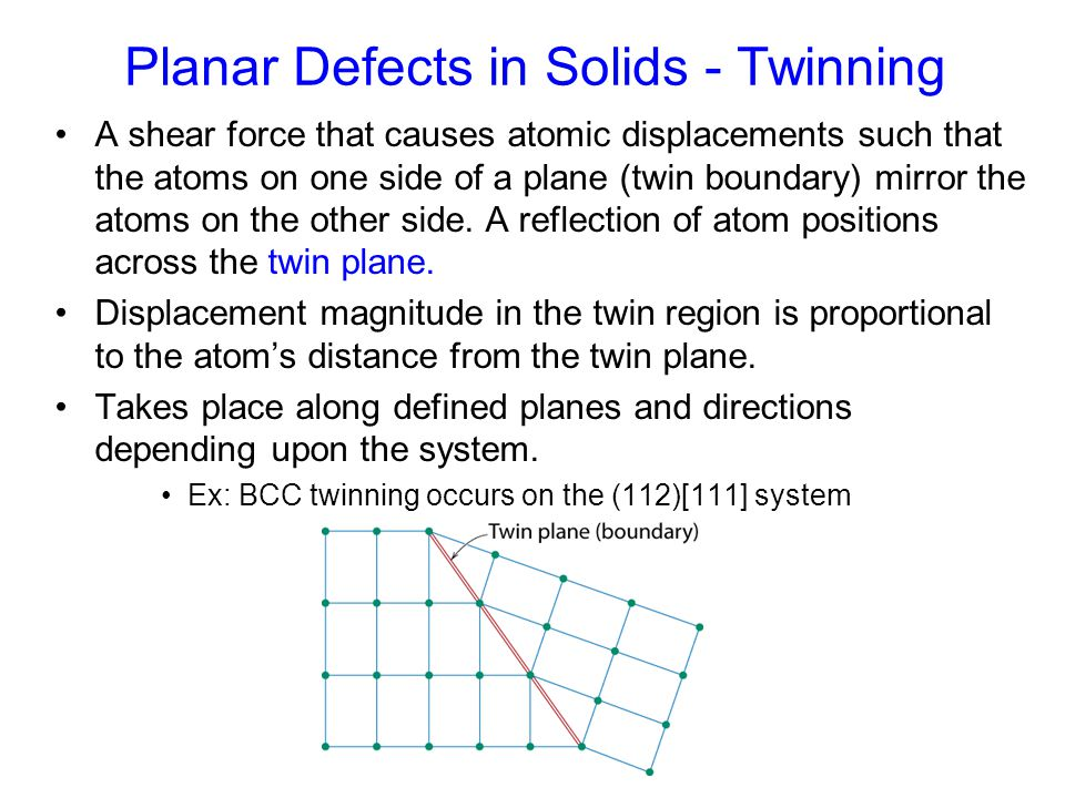 Planar Defects in Solids - Twinning