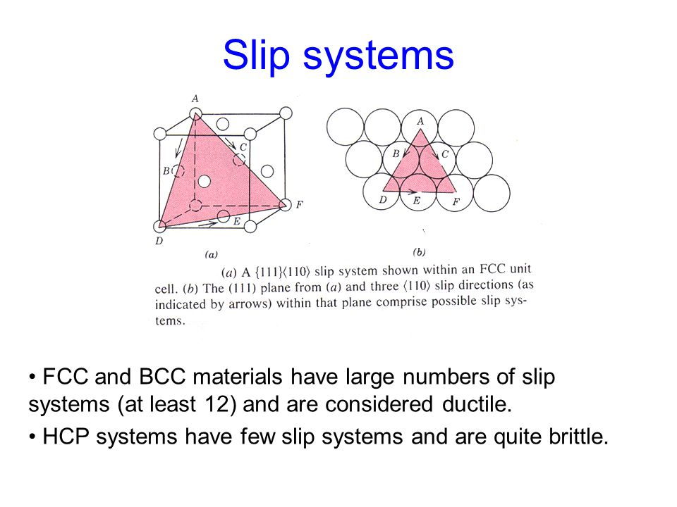 Slip systems FCC and BCC materials have large numbers of slip systems (at least 12) and are considered ductile.