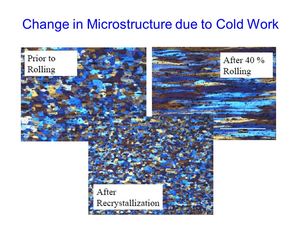 Change in Microstructure due to Cold Work