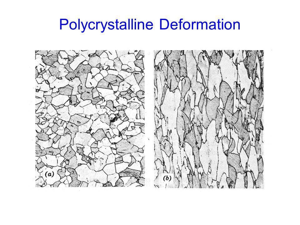 Polycrystalline Deformation