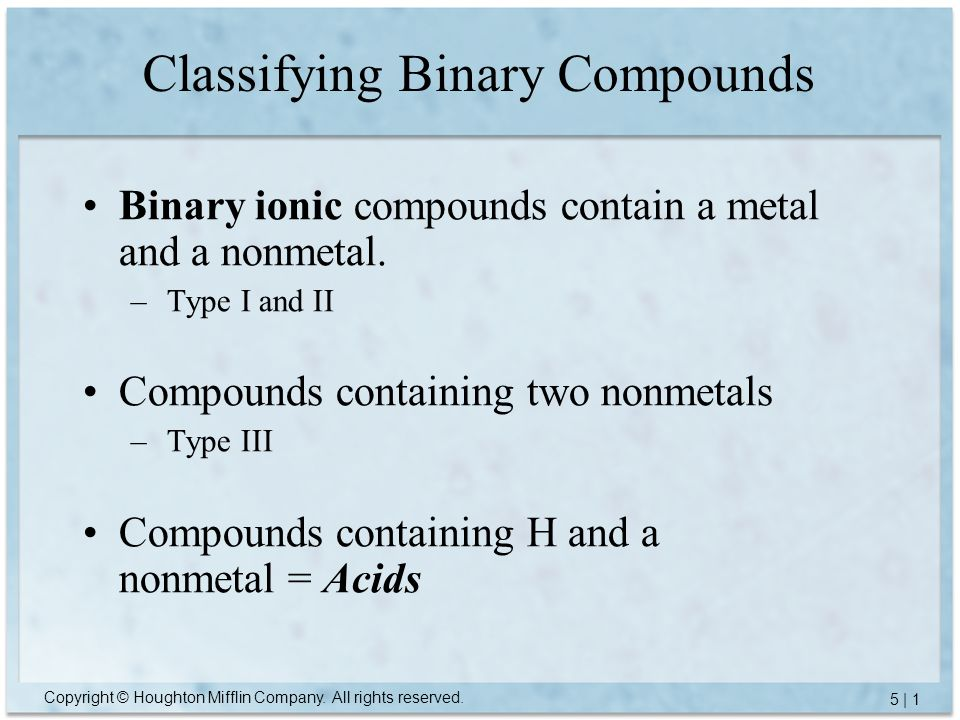 Classifying Binary Compounds