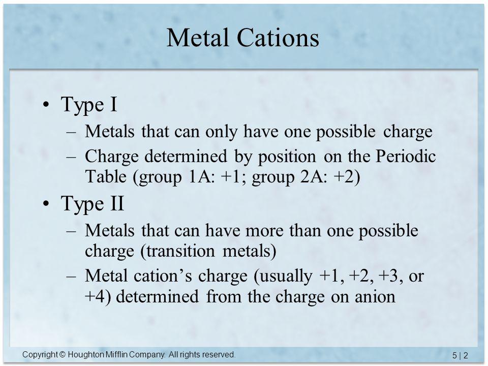 Metal Cations Type I Type II