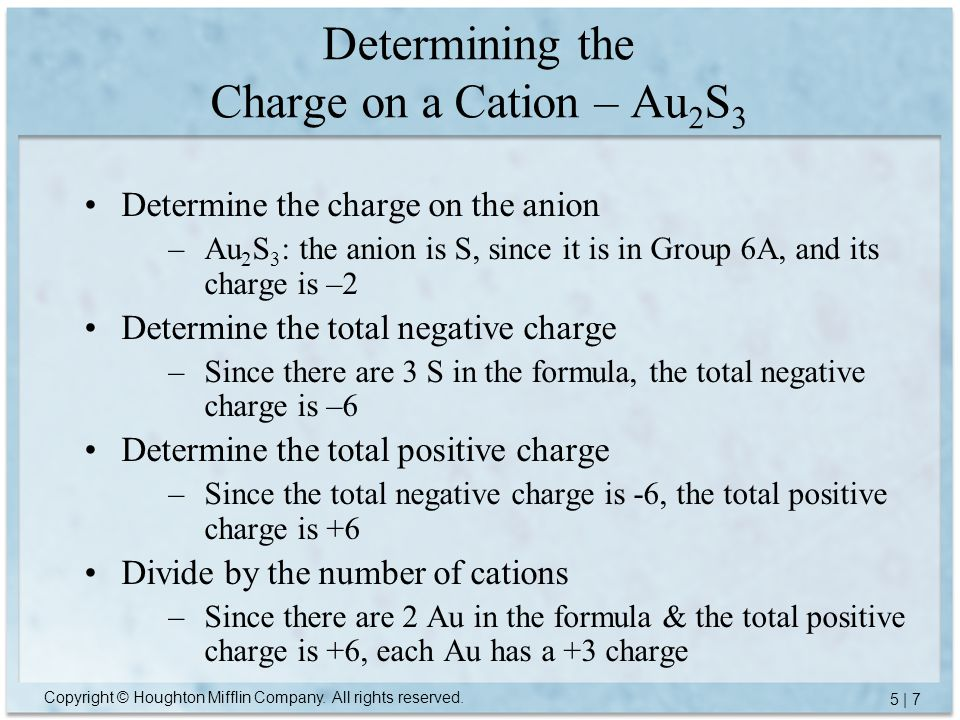 Determining the Charge on a Cation – Au2S3