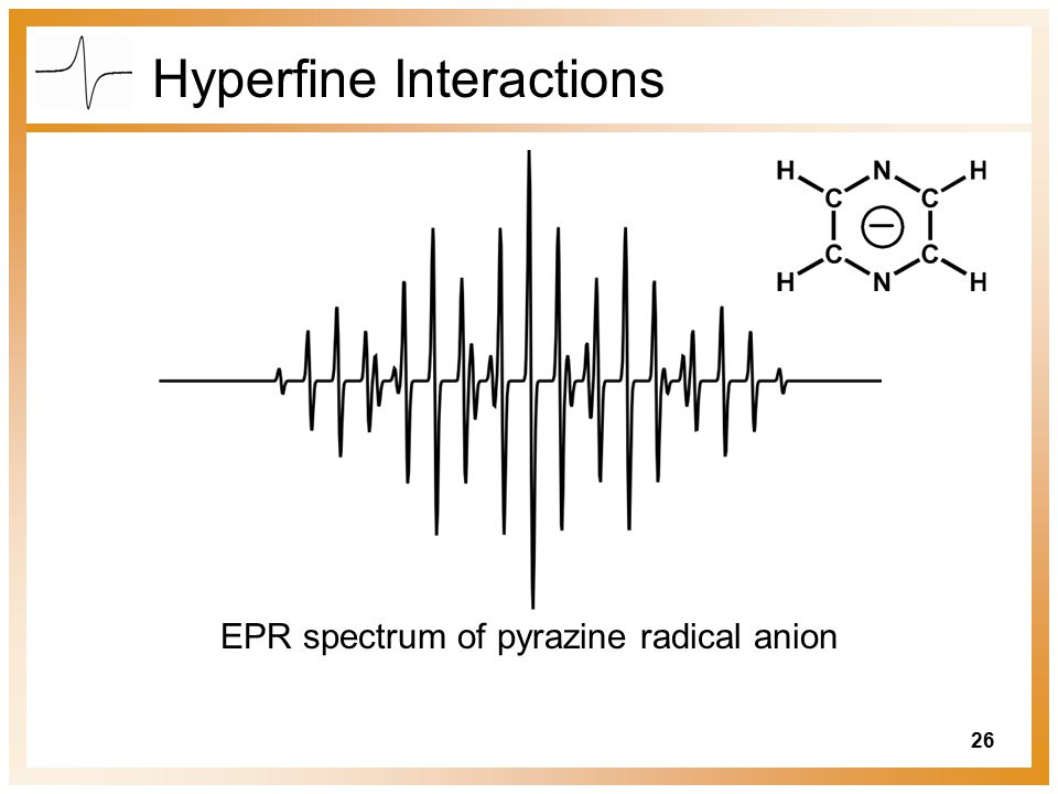 Hyperfine Interactions