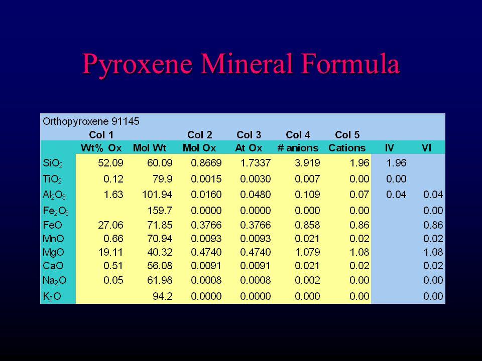 Pyroxene Mineral Formula
