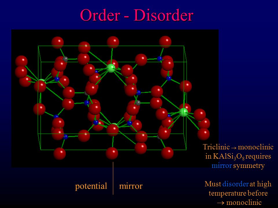 Order - Disorder potential mirror