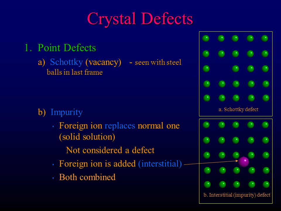 Crystal Defects 1. Point Defects