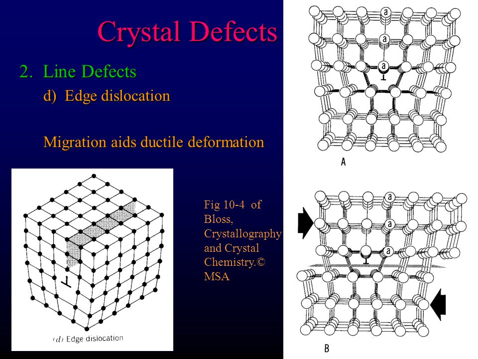 Crystal Defects 2. Line Defects d) Edge dislocation