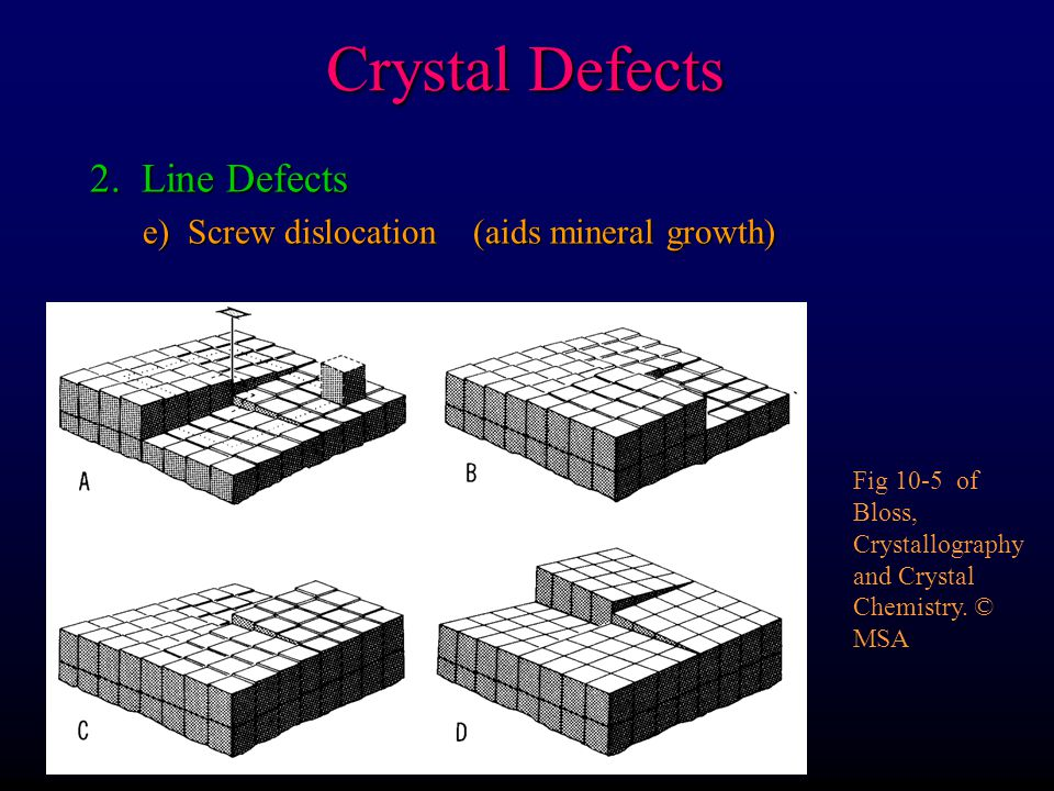 Crystal Defects 2. Line Defects