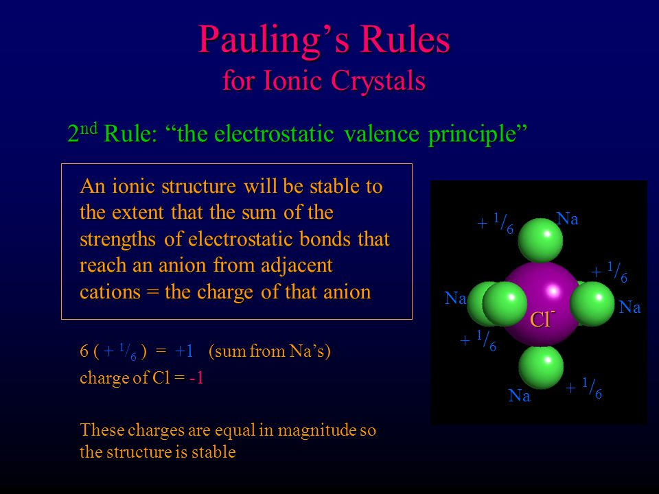 Pauling's Rules for Ionic Crystals