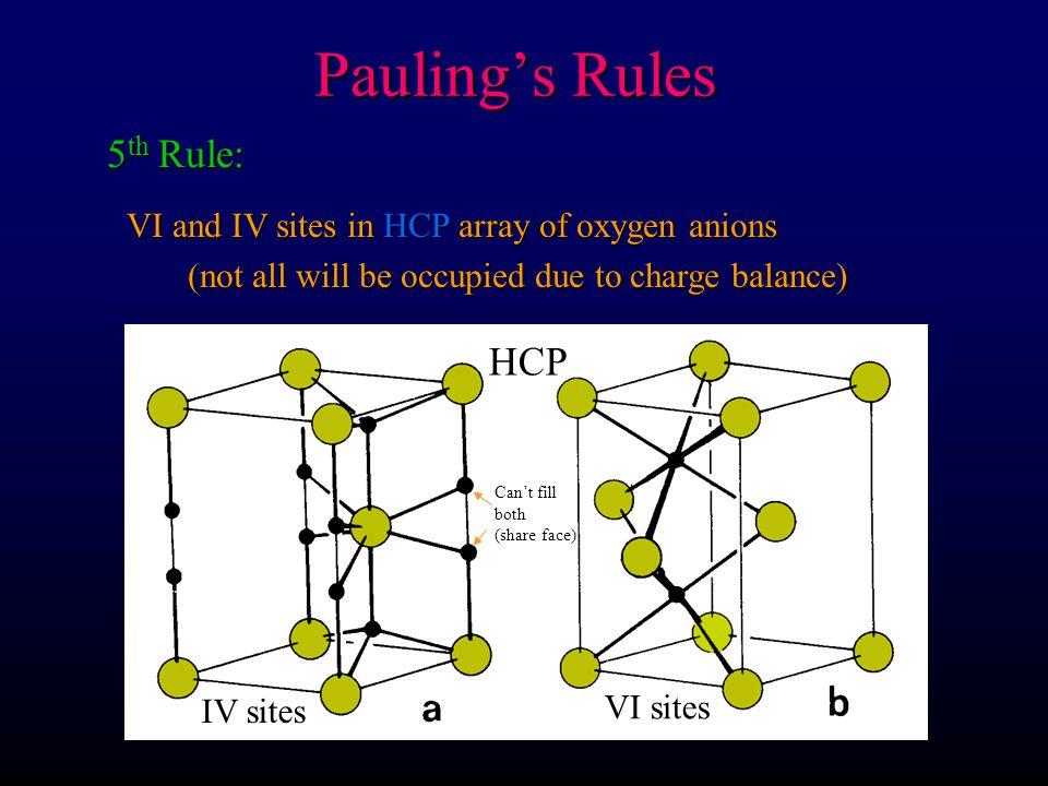 Pauling's Rules 5th Rule: HCP