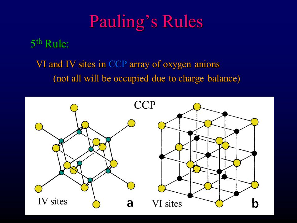 Pauling's Rules 5th Rule: CCP