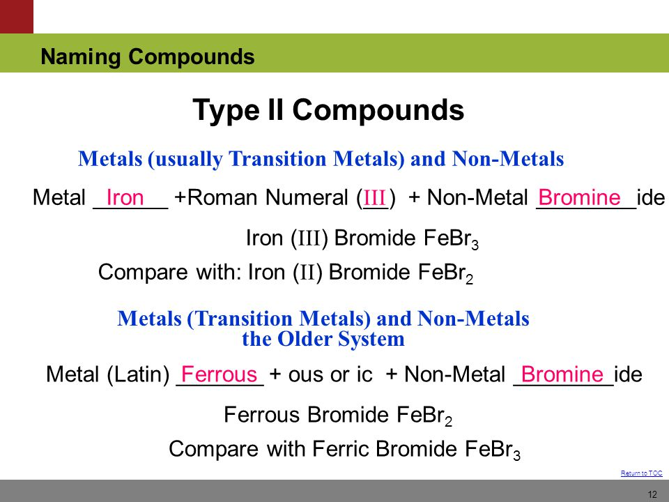 Type II Compounds Metals (usually Transition Metals) and Non-Metals