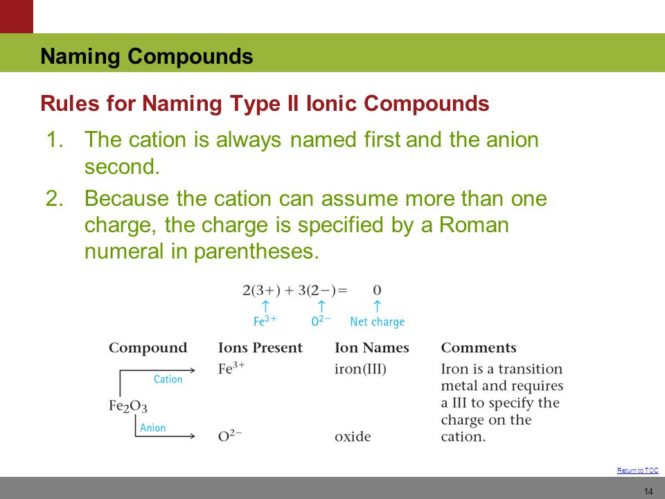 Rules for Naming Type II Ionic Compounds