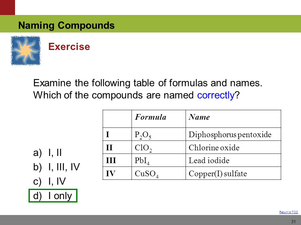 Exercise Examine the following table of formulas and names. Which of the compounds are named correctly
