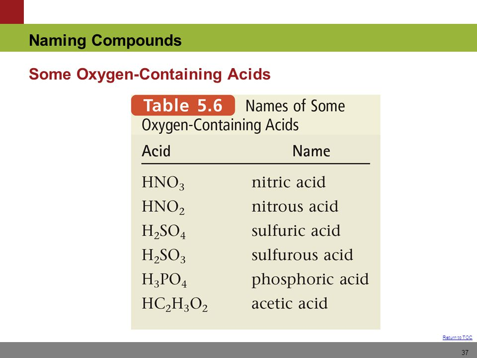 Some Oxygen-Containing Acids