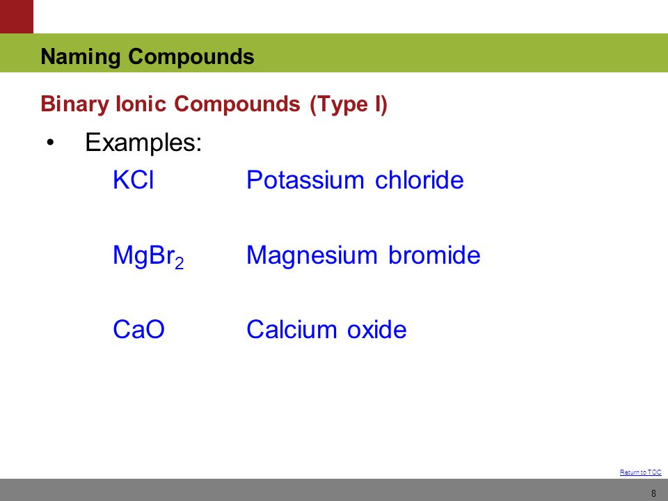 Binary Ionic Compounds (Type I)