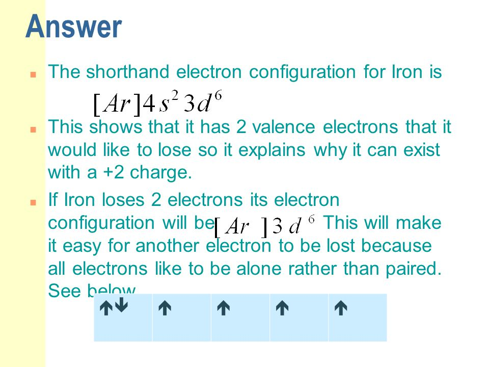 Answer The shorthand electron configuration for Iron is