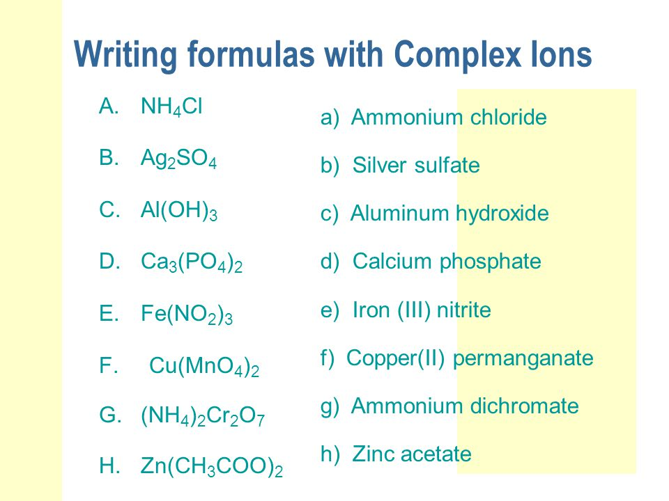 Writing formulas with Complex Ions