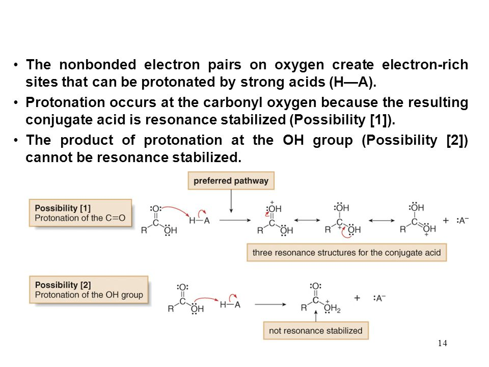 The nonbonded electron pairs on oxygen create electron-rich sites that can be protonated by strong acids (H—A).