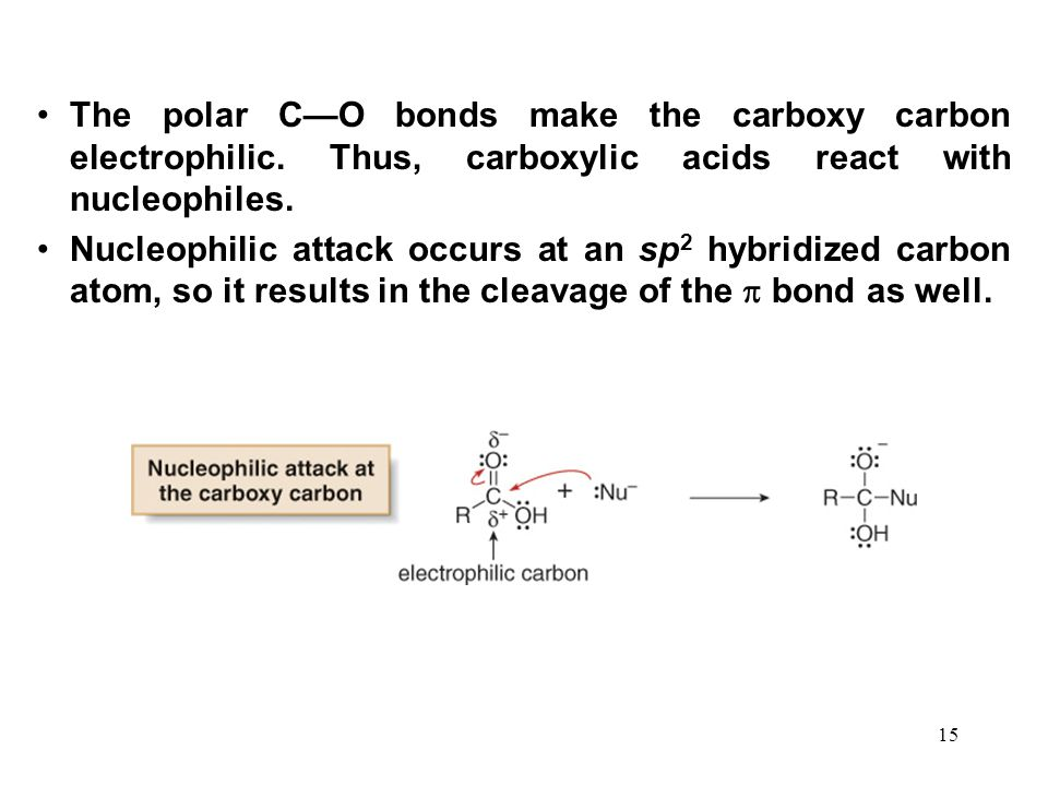 The polar C—O bonds make the carboxy carbon electrophilic