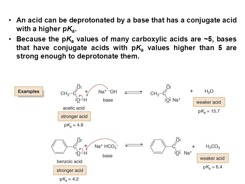 An acid can be deprotonated by a base that has a conjugate acid with a higher pKa.