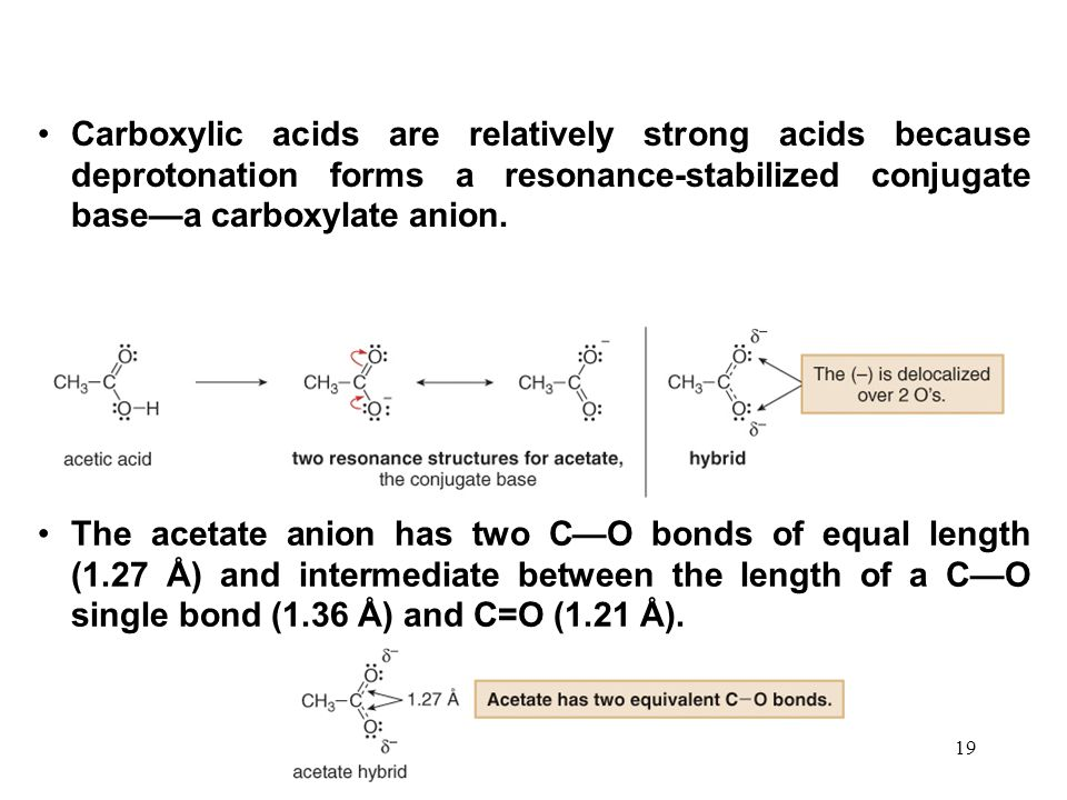 Carboxylic acids are relatively strong acids because deprotonation forms a resonance-stabilized conjugate base—a carboxylate anion.