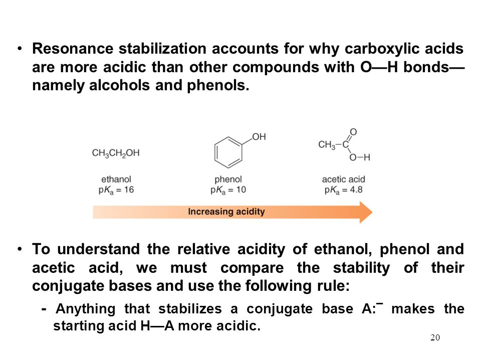 Resonance stabilization accounts for why carboxylic acids are more acidic than other compounds with O—H bonds—namely alcohols and phenols.