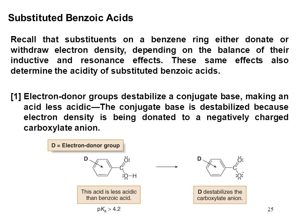 Substituted Benzoic Acids