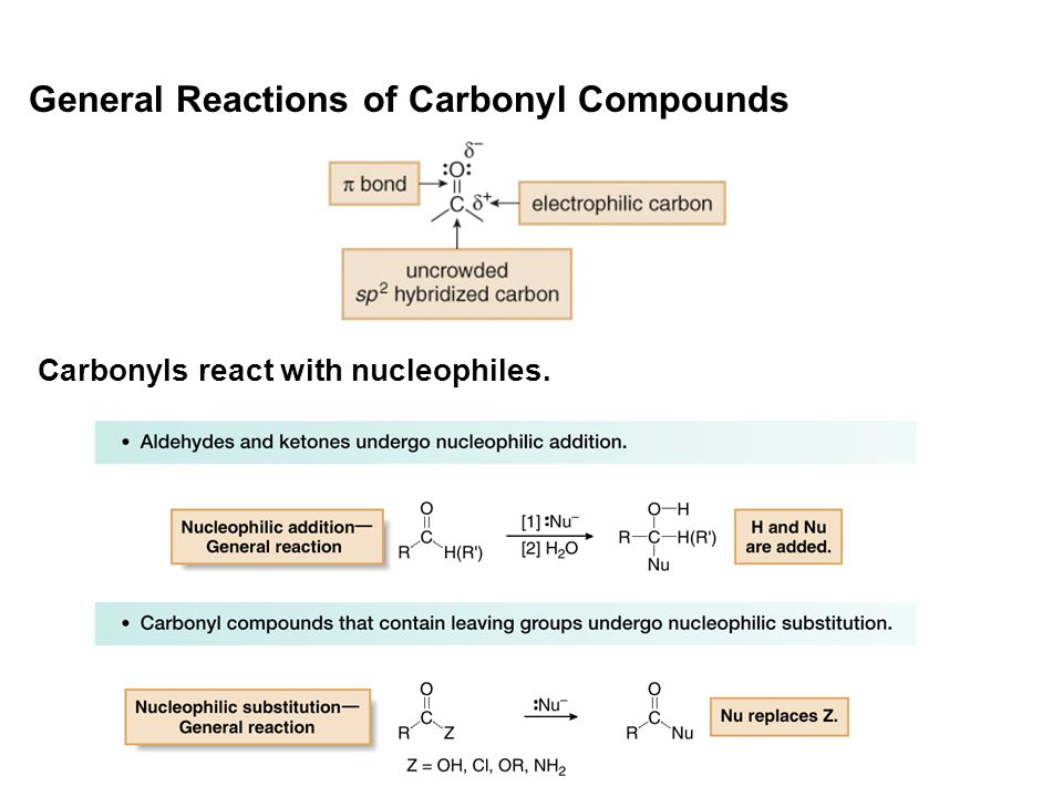 General Reactions of Carbonyl Compounds