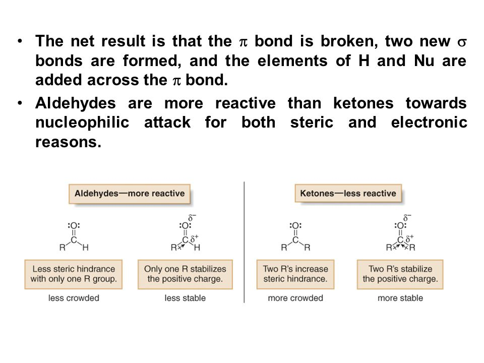 The net result is that the  bond is broken, two new  bonds are formed, and the elements of H and Nu are added across the  bond.