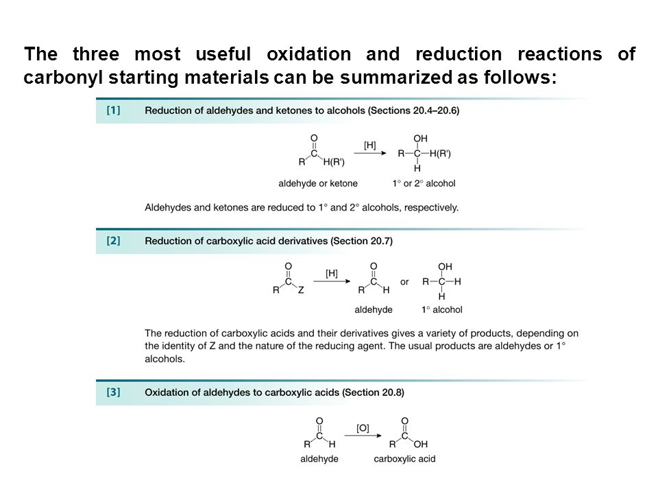The three most useful oxidation and reduction reactions of carbonyl starting materials can be summarized as follows: