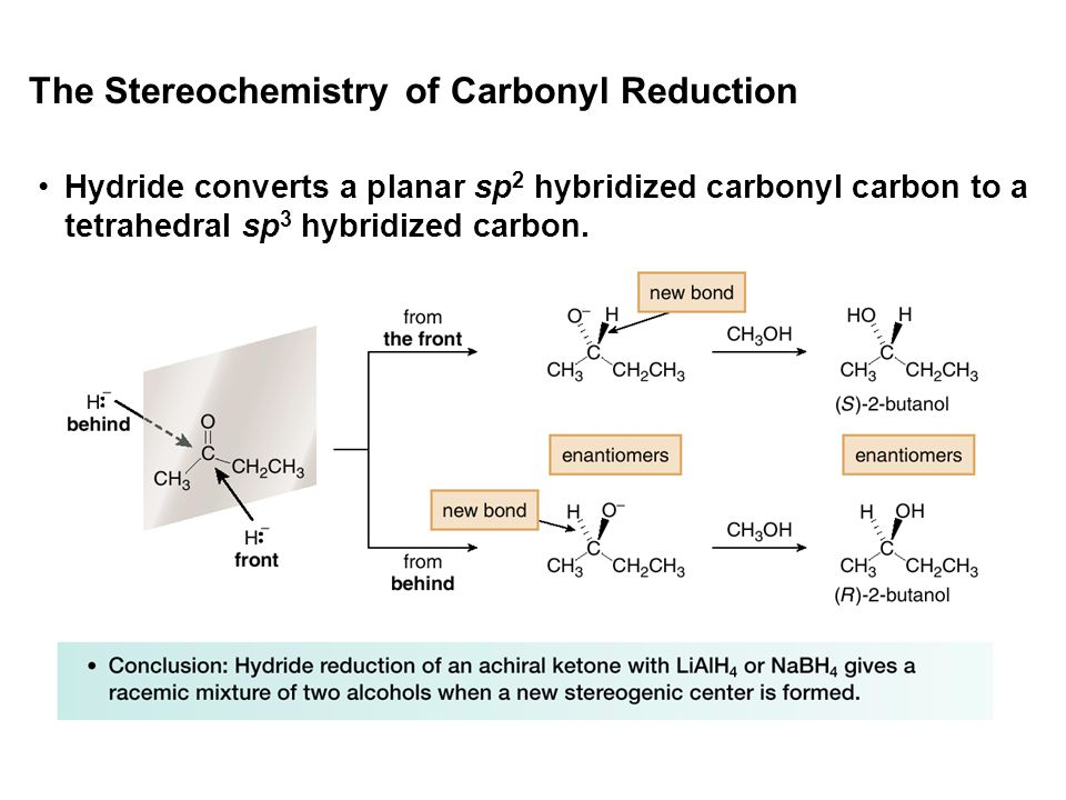The Stereochemistry of Carbonyl Reduction