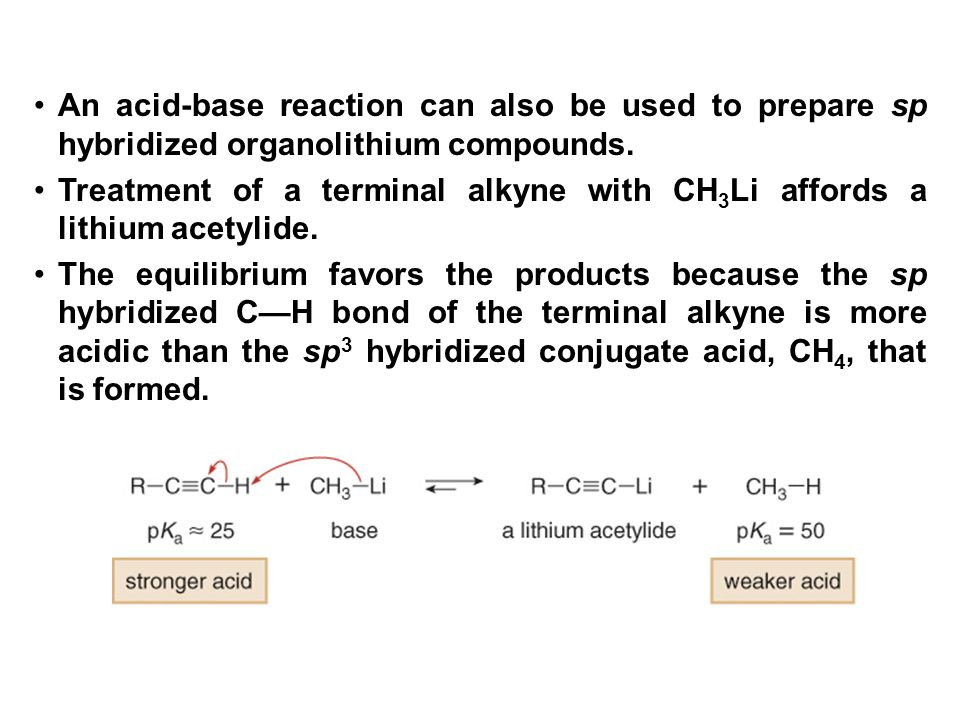 An acid-base reaction can also be used to prepare sp hybridized organolithium compounds.