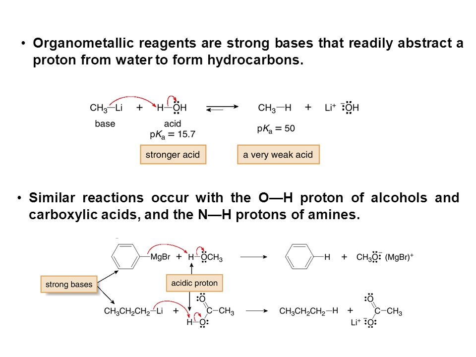 Organometallic reagents are strong bases that readily abstract a proton from water to form hydrocarbons.