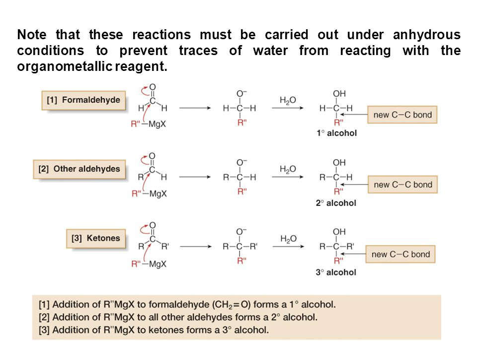Note that these reactions must be carried out under anhydrous conditions to prevent traces of water from reacting with the organometallic reagent.