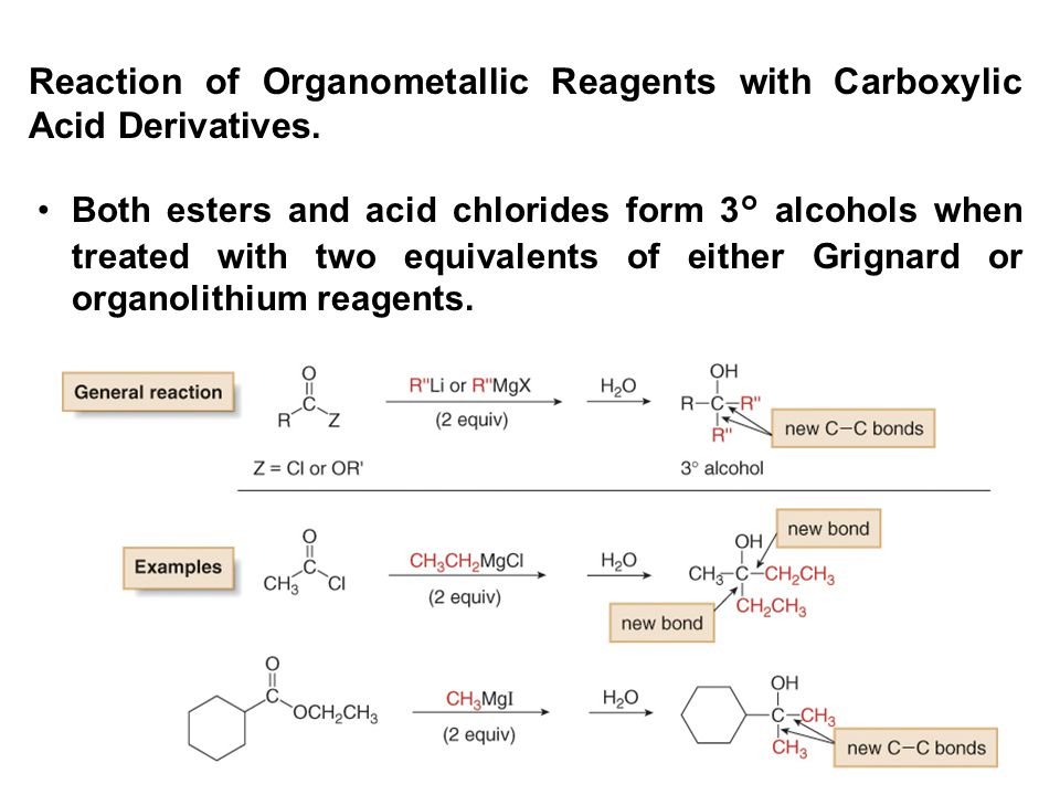 Reaction of Organometallic Reagents with Carboxylic Acid Derivatives.