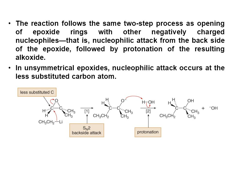 The reaction follows the same two-step process as opening of epoxide rings with other negatively charged nucleophiles—that is, nucleophilic attack from the back side of the epoxide, followed by protonation of the resulting alkoxide.