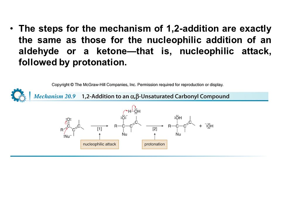 The steps for the mechanism of 1,2-addition are exactly the same as those for the nucleophilic addition of an aldehyde or a ketone—that is, nucleophilic attack, followed by protonation.