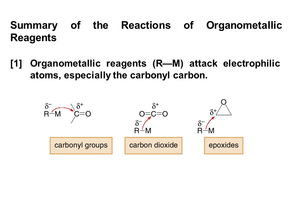Summary of the Reactions of Organometallic Reagents